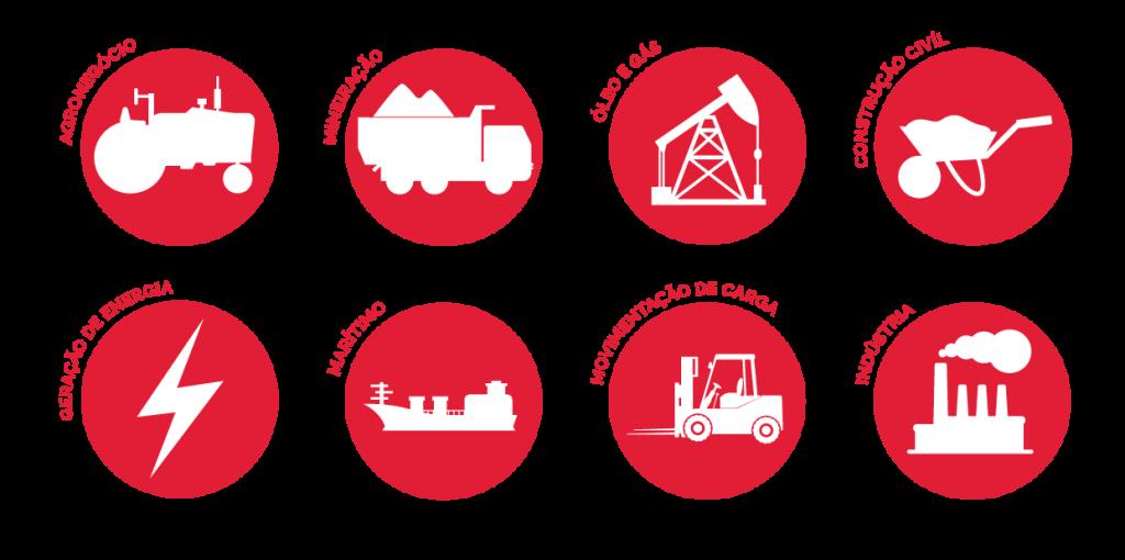 setores industriais - agro, mineiração, civil, energia, marítimo